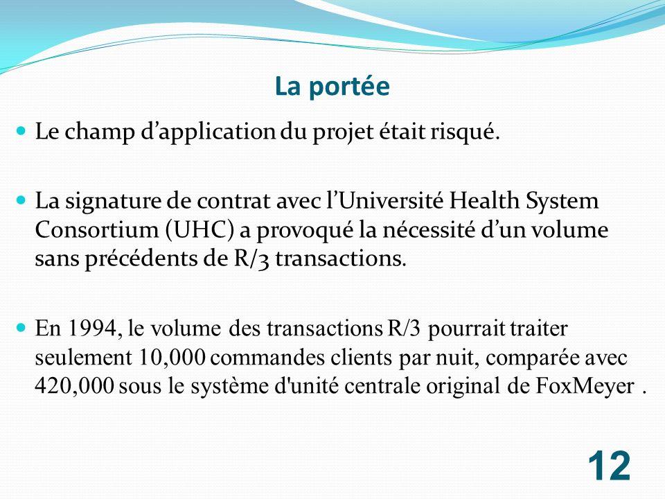 La portée Le champ dapplication du projet était risqué. La signature de contrat avec lUniversité Health System Consortium (UHC) a provoqué la nécessit