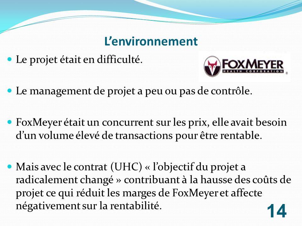 Lenvironnement Le projet était en difficulté. Le management de projet a peu ou pas de contrôle. FoxMeyer était un concurrent sur les prix, elle avait