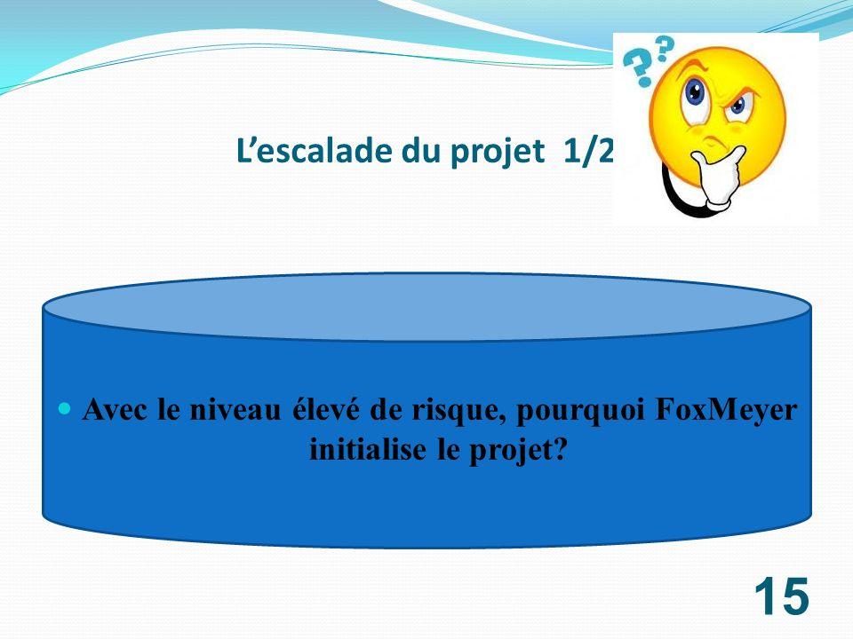 Lescalade du projet 1/2 15 Avec le niveau élevé de risque, pourquoi FoxMeyer initialise le projet?