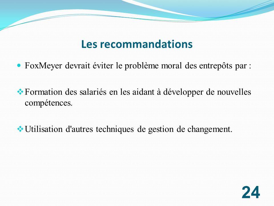 Les recommandations FoxMeyer devrait éviter le problème moral des entrepôts par : Formation des salariés en les aidant à développer de nouvelles compé