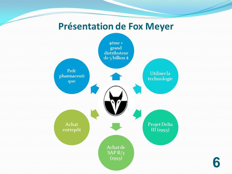 Présentation de Fox Meyer 4éme + grand distributeur de 5 billion $ Utiliser la technologie Projet Delta III (1993) Achat de SAP R/3 (1993) Achat entre