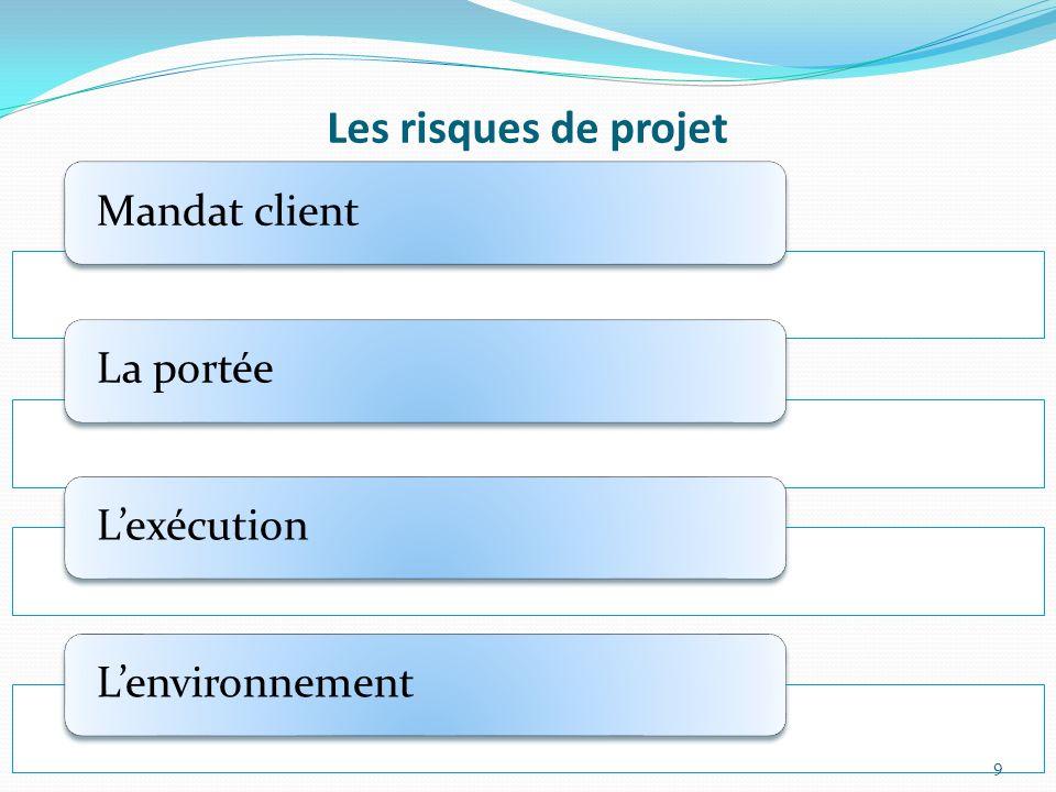 Les risques de projet Mandat clientLa portéeLexécutionLenvironnement 9
