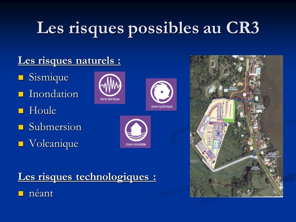 Les risques possibles au CR3 Les risques naturels : Sismique Sismique Inondation Inondation Houle Houle Submersion Submersion Volcanique Volcanique Les risques technologiques : néant néant