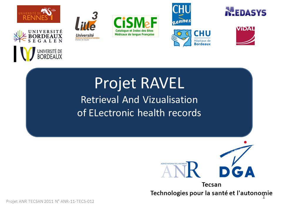 Projet ANR TECSAN 2011 N° ANR-11-TECS-012 1 Projet RAVEL Retrieval And Vizualisation of ELectronic health records Tecsan Technologies pour la santé et
