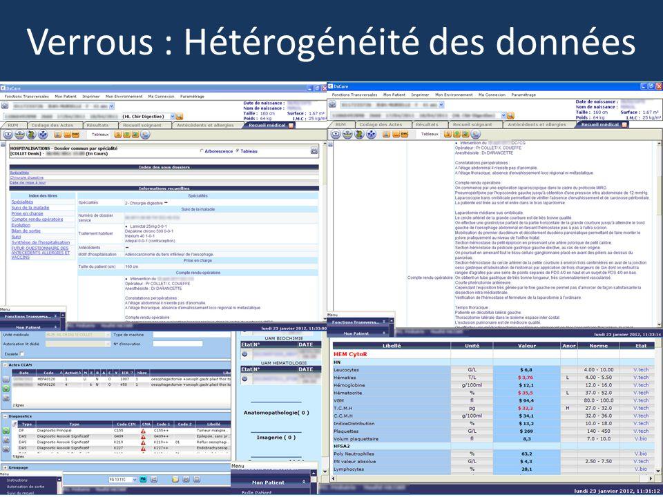 Projet ANR TECSAN 2011 N° ANR-11-TECS-012 11 Verrous : Hétérogénéité sémantique Ce patient présente depuis 5 ans une polyarthrite rhumatoïde.