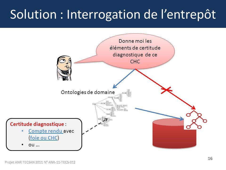 Projet ANR TECSAN 2011 N° ANR-11-TECS-012 16 Solution : Interrogation de lentrepôt Donne moi les éléments de certitude diagnostique de ce CHC Ontologi