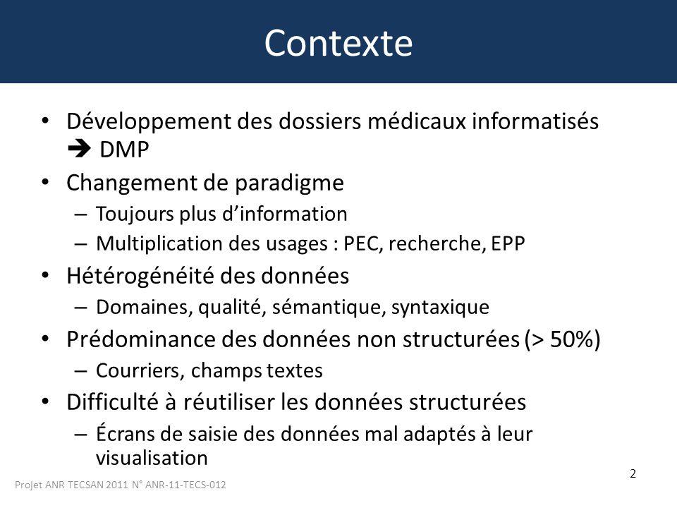 Projet ANR TECSAN 2011 N° ANR-11-TECS-012 2 Contexte Développement des dossiers médicaux informatisés DMP Changement de paradigme – Toujours plus dinf
