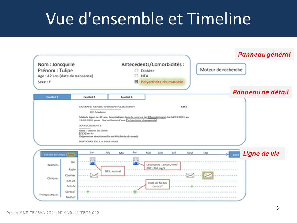 Projet ANR TECSAN 2011 N° ANR-11-TECS-012 7 Vue d ensemble et Timeline Panneau général Panneau de détail Ligne de vie