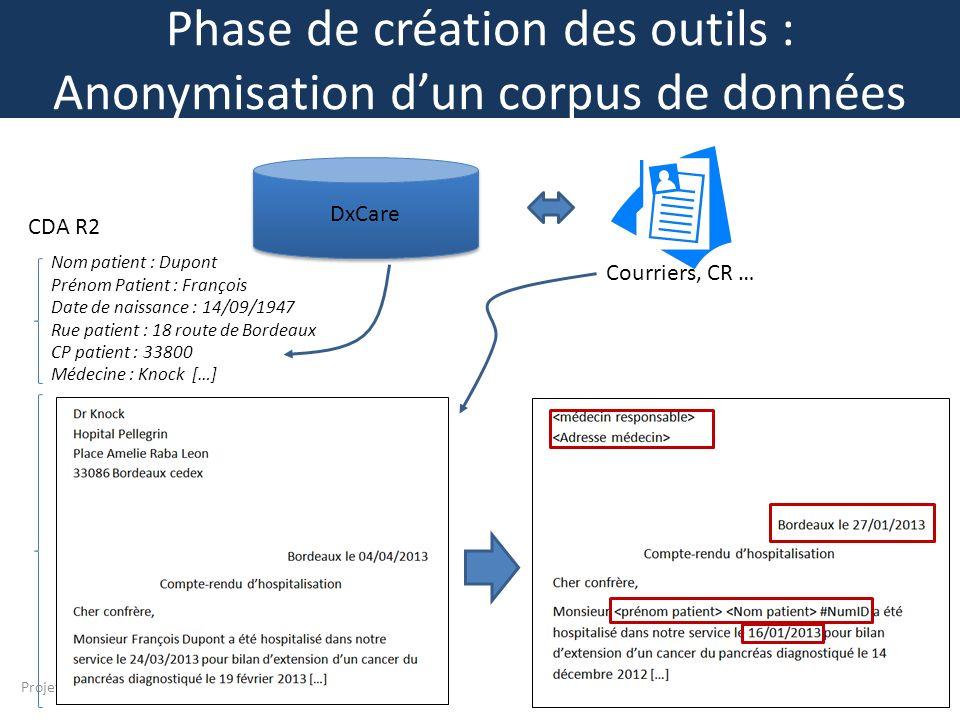 Projet ANR TECSAN 2011 N° ANR-11-TECS-012 9 Phase de création des outils : Anonymisation dun corpus de données DxCare Courriers, CR … Nom patient : Du