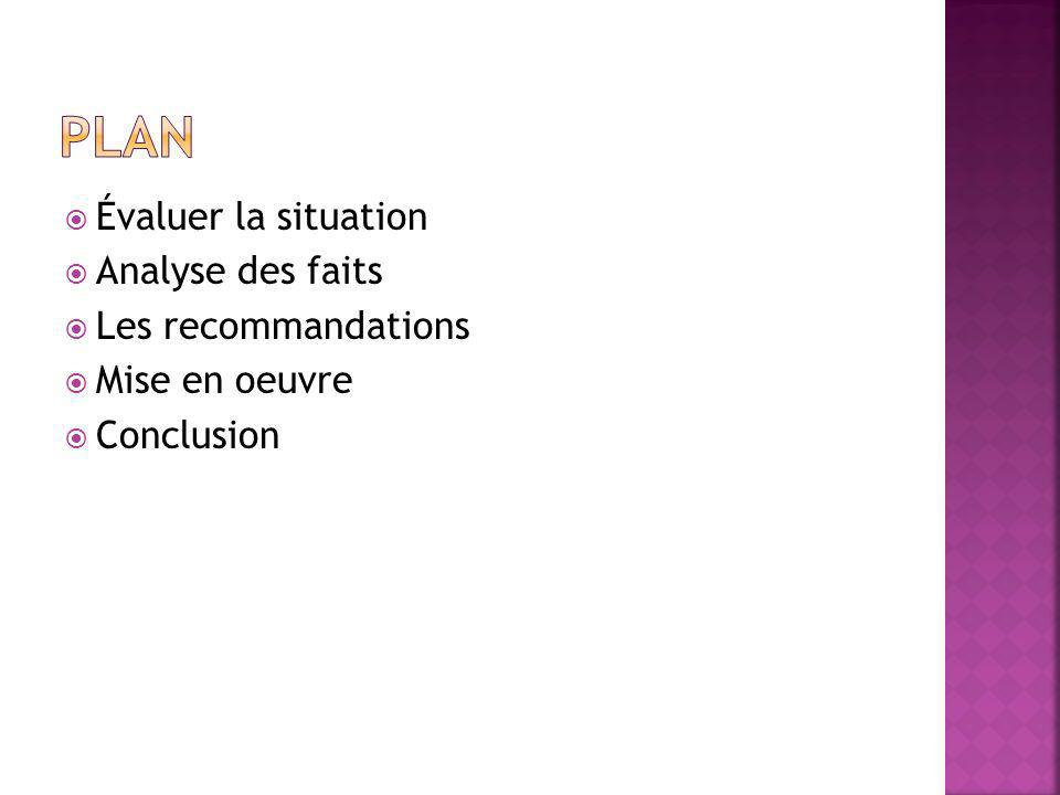 Évaluer la situation Analyse des faits Les recommandations Mise en oeuvre Conclusion