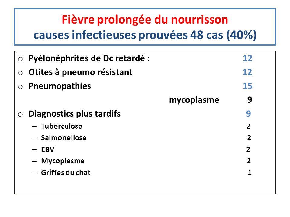 Fièvre prolongée du nourrisson causes infectieuses prouvées 48 cas (40%) o Pyélonéphrites de Dc retardé : 12 o Otites à pneumo résistant 12 o Pneumopa