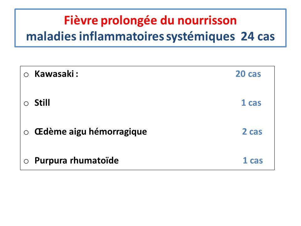 Fièvre prolongée du nourrisson maladies inflammatoires systémiques 24 cas o Kawasaki : 20 cas o Still 1 cas o Œdème aigu hémorragique 2 cas o Purpura