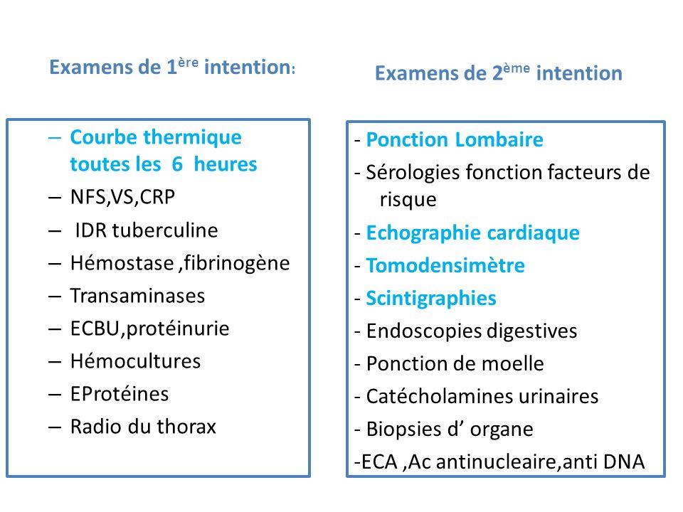Examens de 1 ère intention : – Courbe thermique toutes les 6 heures – NFS,VS,CRP – IDR tuberculine – Hémostase,fibrinogène – Transaminases – ECBU,prot