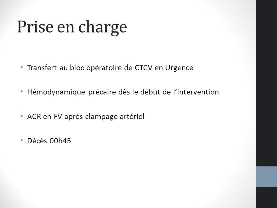Prise en charge Transfert au bloc opératoire de CTCV en Urgence Hémodynamique précaire dès le début de lintervention ACR en FV après clampage artériel