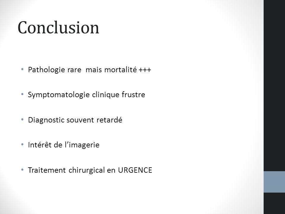 Conclusion Pathologie rare mais mortalité +++ Symptomatologie clinique frustre Diagnostic souvent retardé Intérêt de limagerie Traitement chirurgical