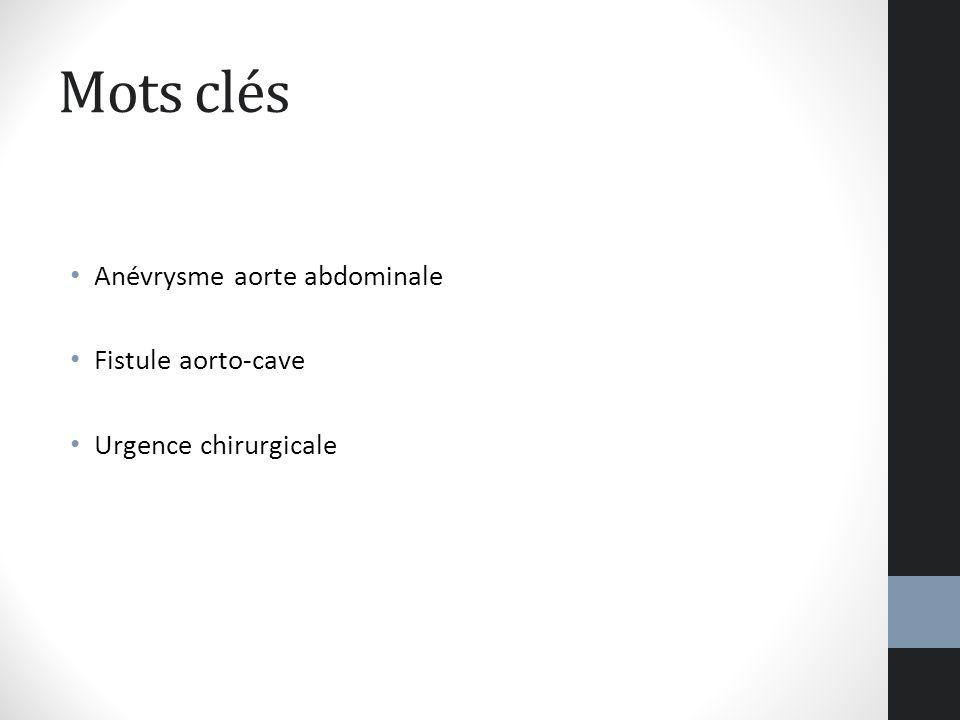 Mots clés Anévrysme aorte abdominale Fistule aorto-cave Urgence chirurgicale