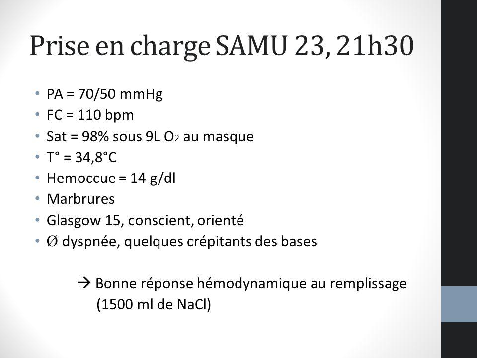 Prise en charge SAMU 23, 21h30 PA = 70/50 mmHg FC = 110 bpm Sat = 98% sous 9L O 2 au masque T° = 34,8°C Hemoccue = 14 g/dl Marbrures Glasgow 15, consc