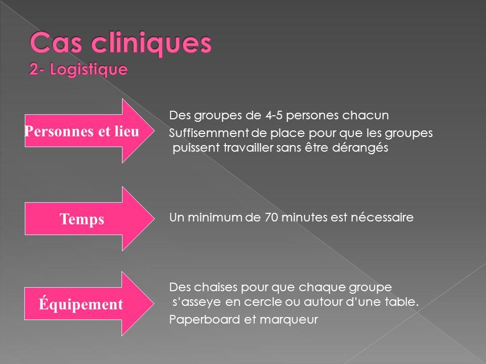 Des groupes de 4-5 persones chacun Suffisemment de place pour que les groupes puissent travailler sans être dérangés Un minimum de 70 minutes est nécessaire Des chaises pour que chaque groupe sasseye en cercle ou autour dune table.