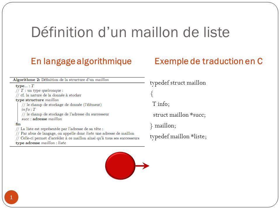 Définition dun maillon de liste En langage algorithmiqueExemple de traduction en C 1 typedef struct maillon { T info; struct maillon *succ; } maillon; typedef maillon *liste;