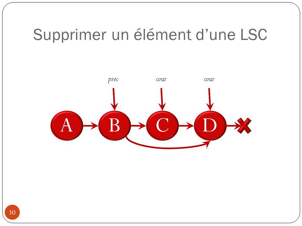 Supprimer un élément dune LSC 11 Hypothèse : liste non vide Cas de la tête de liste Cas spécial de la tête de liste