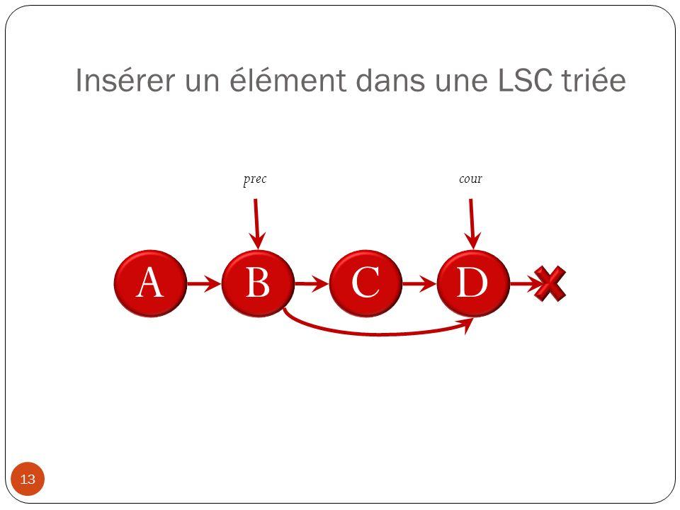 Insérer un élément dans une LSC triée 14 Cas spécial : l est vide : la donnée l est modifiée !