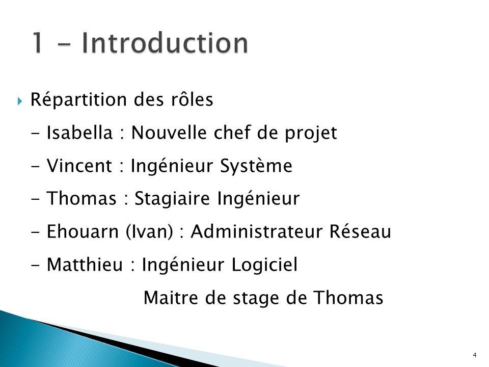 Répartition des rôles - Isabella : Nouvelle chef de projet - Vincent : Ingénieur Système - Thomas : Stagiaire Ingénieur - Ehouarn (Ivan) : Administrat