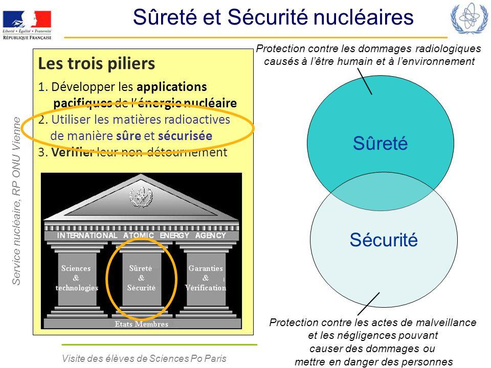 Service nucléaire, RP ONU Vienne 28 février 2013 Visite des élèves de Sciences Po Paris 1 Sûreté et Sécurité nucléaires Les trois piliers 1. Développe