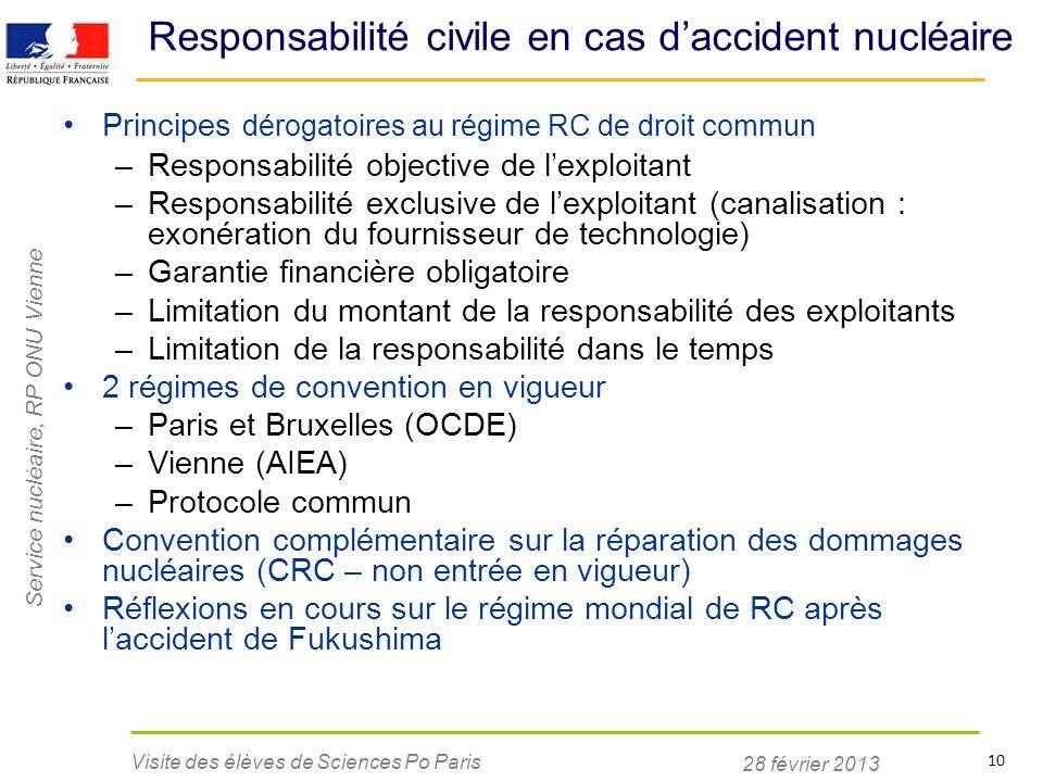 Service nucléaire, RP ONU Vienne 28 février 2013 Visite des élèves de Sciences Po Paris 10 Responsabilité civile en cas daccident nucléaire Principes