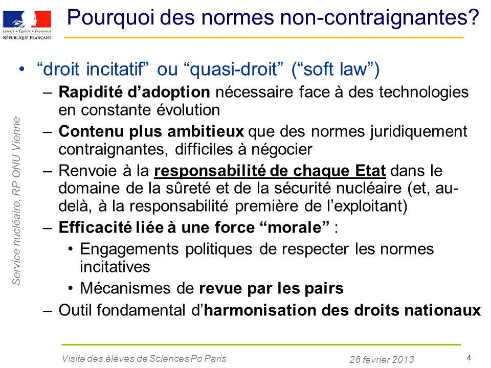 Service nucléaire, RP ONU Vienne 28 février 2013 Visite des élèves de Sciences Po Paris 4 Pourquoi des normes non-contraignantes? droit incitatif ou q