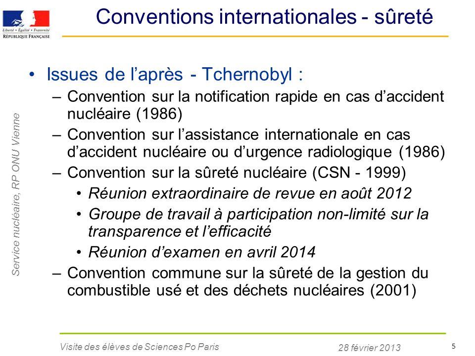 Service nucléaire, RP ONU Vienne 28 février 2013 Visite des élèves de Sciences Po Paris 5 Conventions internationales - sûreté Issues de laprès - Tche