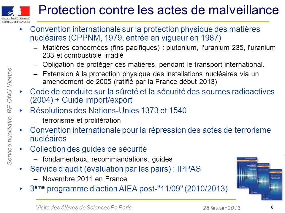 Service nucléaire, RP ONU Vienne 28 février 2013 Visite des élèves de Sciences Po Paris 8 Protection contre les actes de malveillance Convention inter