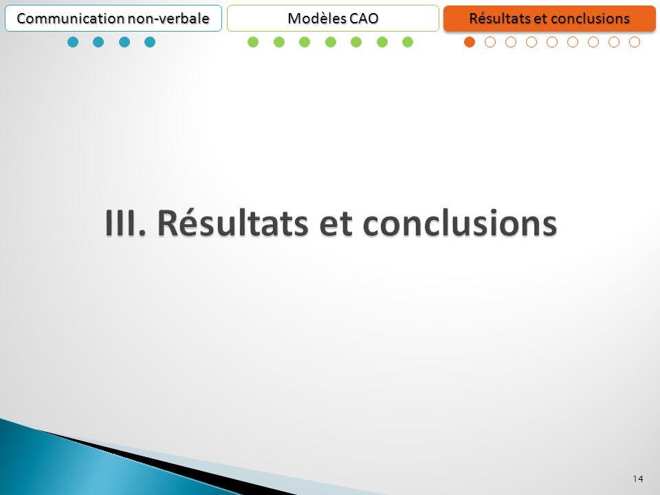 Communication non-verbale Résultats et conclusions 14 Modèles CAO