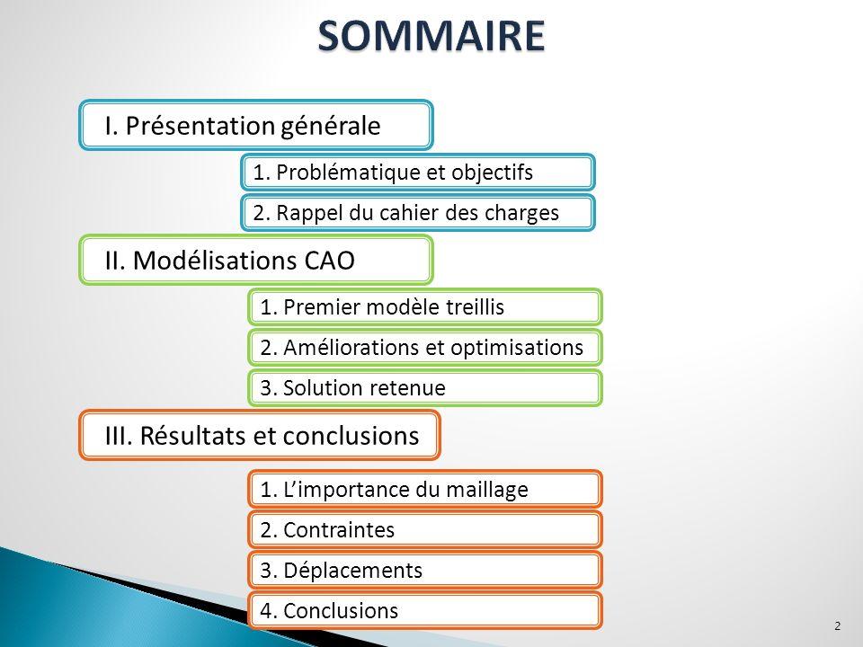 3 Présentation générale Résultats et conclusions Modèles CAO
