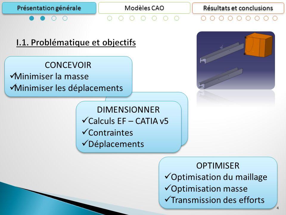 5 Résultats et conclusions Modèles CAO Aluminium 2024 : E = 75 000 MPa μ = 0.33 Re = 300 MPa Aluminium 2024 : E = 75 000 MPa μ = 0.33 Re = 300 MPa Masse équipement : 25Kg X : +/- 10.g Y : +/- 10.g Z : +/- 8.g Masse équipement : 25Kg X : +/- 10.g Y : +/- 10.g Z : +/- 8.g Présentation générale