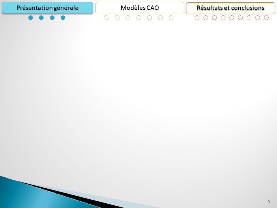 6 Résultats et conclusions Modèles CAO Présentation générale