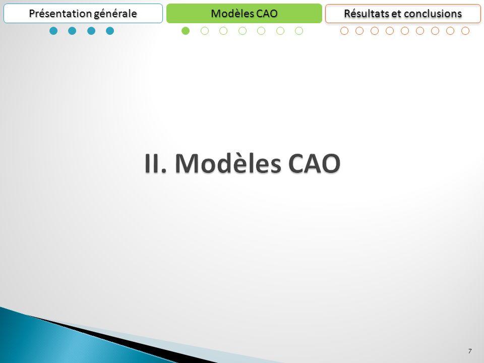 18 Présentation générale Résultats et conclusions Modèles CAO Des contraintes présentant les mêmes ordres de gandeurs quen X, très faibles.