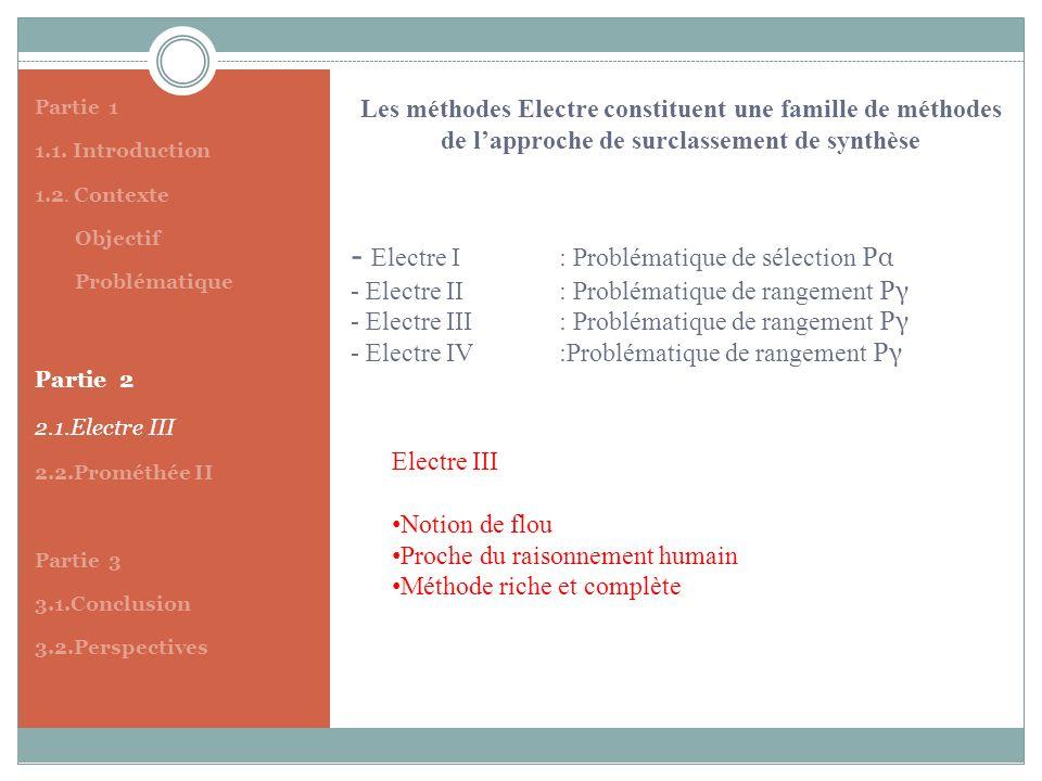 - Electre I : Problématique de sélection Pα - Electre II: Problématique de rangement Pγ - Electre III: Problématique de rangement Pγ - Electre IV:Prob