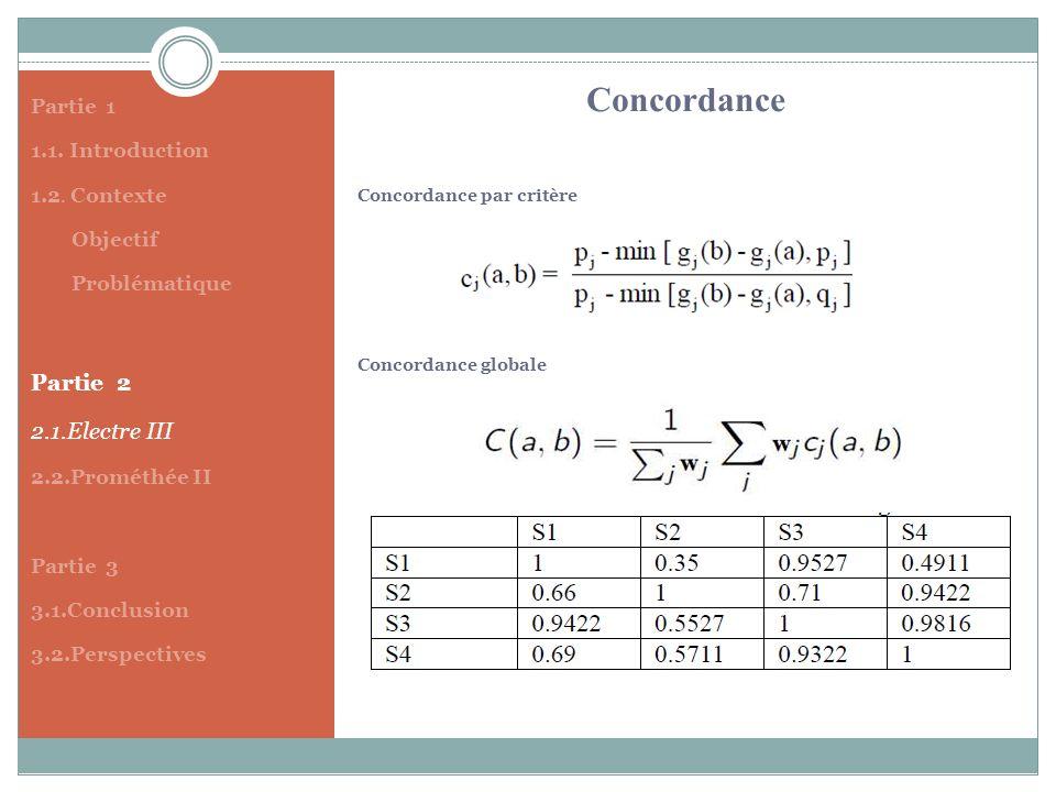 Concordance par critère Concordance globale Partie 1 1.1. Introduction 1.2. Contexte Objectif Problématique Partie 2 2.1.Electre III 2.2.Prométhée II