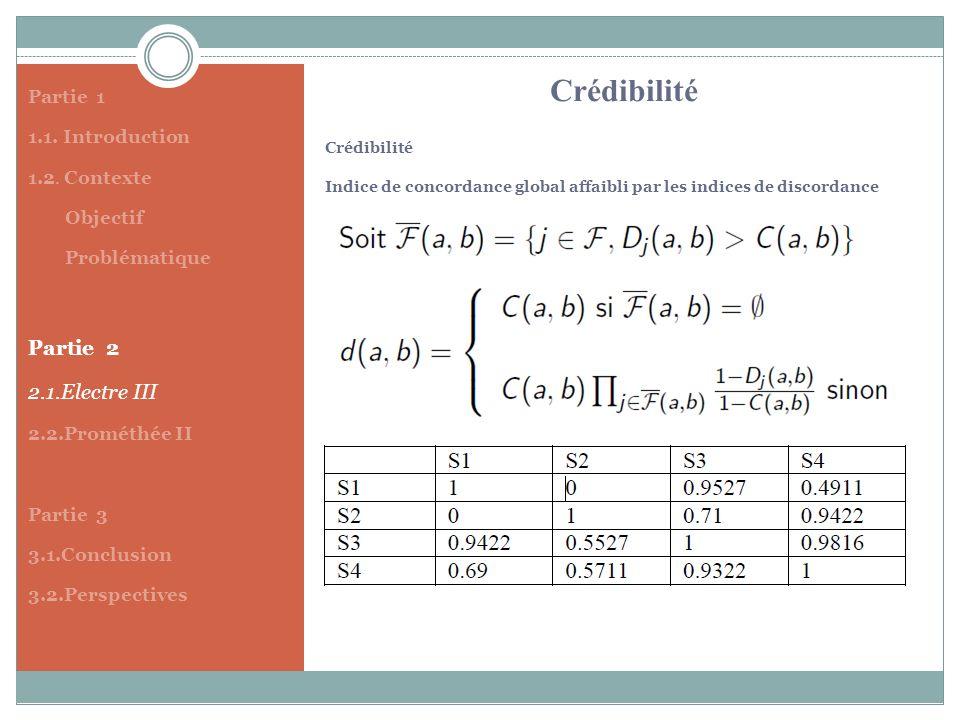 Crédibilité Indice de concordance global affaibli par les indices de discordance Partie 1 1.1.