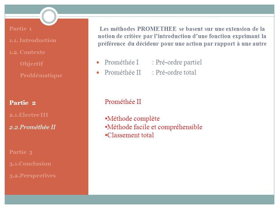 Partie 1 1.1. Introduction 1.2. Contexte Objectif Problématique Partie 2 2.1.Electre III 2.2.Prométhée II Partie 3 3.1.Conclusion 3.2.Perspectives Pro