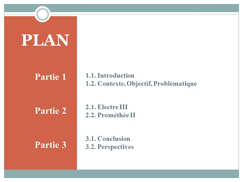 PLAN Partie 1 Partie 2 Partie 3 1.1. Introduction 1.2. Contexte, Objectif, Problématique 2.1. Electre III 2.2. Prométhée II 3.1. Conclusion 3.2. Persp
