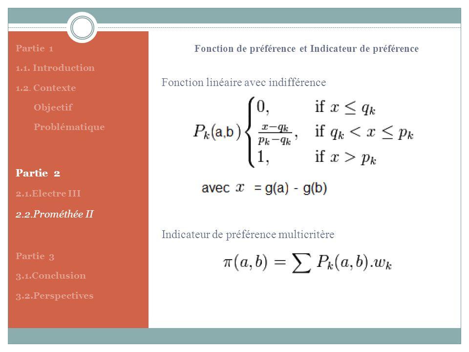 Partie 1 1.1. Introduction 1.2. Contexte Objectif Problématique Partie 2 2.1.Electre III 2.2.Prométhée II Partie 3 3.1.Conclusion 3.2.Perspectives Fon