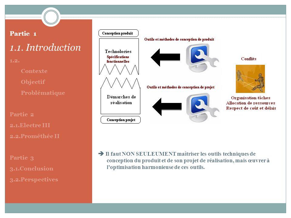 Partie 1 1.1. Introduction 1.2. Contexte Objectif Problématique Partie 2 2.1.Electre III 2.2.Prométhée II Partie 3 3.1.Conclusion 3.2.Perspectives Il