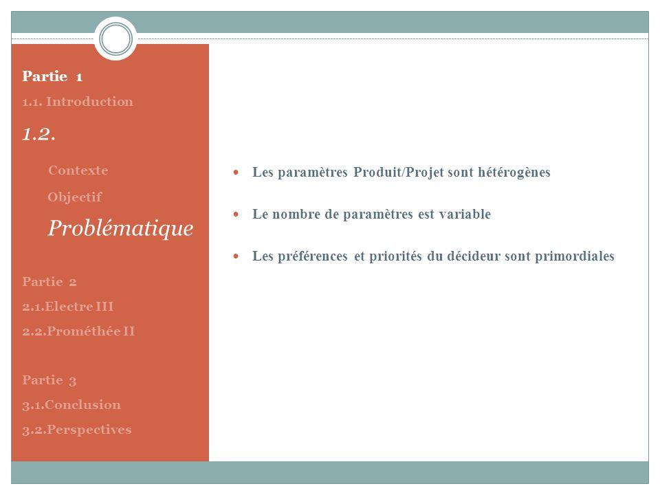 Partie 1 1.1. Introduction 1.2. Contexte Objectif Problématique Partie 2 2.1.Electre III 2.2.Prométhée II Partie 3 3.1.Conclusion 3.2.Perspectives Les