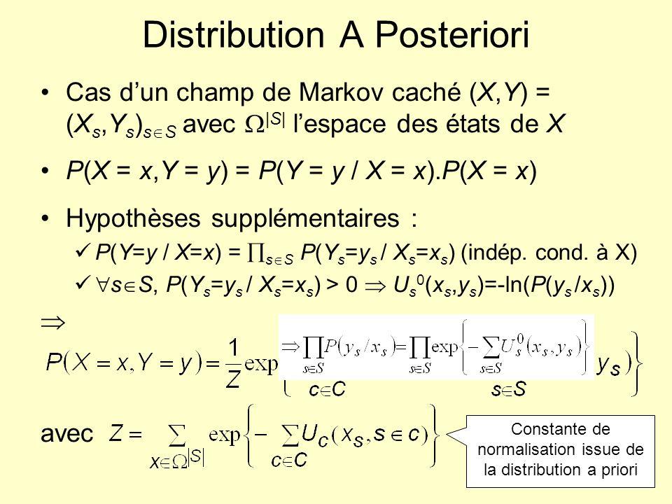 Distribution A Posteriori Cas dun champ de Markov caché (X,Y) = (X s,Y s ) s S avec |S| lespace des états de X P(X = x,Y = y) = P(Y = y / X = x).P(X =