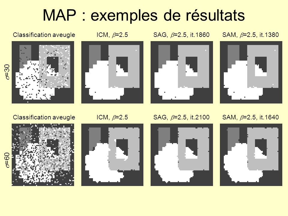 MAP : exemples de résultats =30 Classification aveugle ICM, =2.5 =60 Classification aveugle ICM, =2.5 SAG, =2.5, it.1860 SAG, =2.5, it.2100 SAM, =2.5,