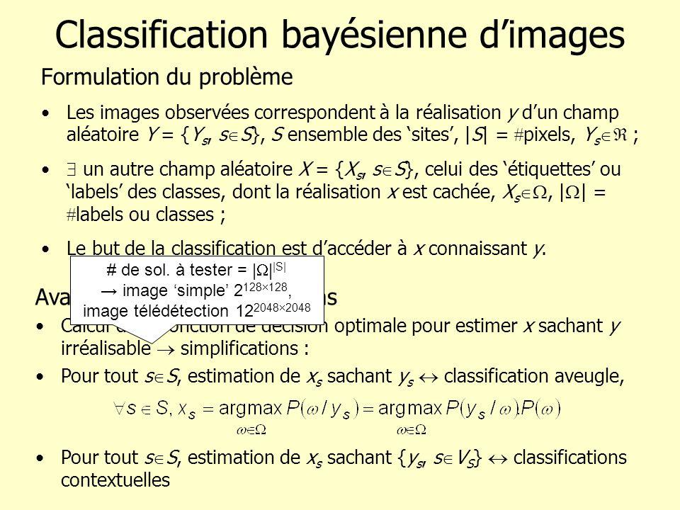 Classification bayésienne dimages Formulation du problème Les images observées correspondent à la réalisation y dun champ aléatoire Y = {Y s, s S}, S