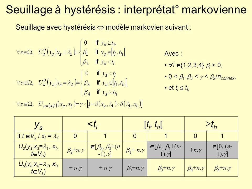 Seuillage à hystérésis : interprétat° markovienne ysys <tl<tl [t l, t h [ t h t V s / x t = 1 010101 U s (y s |x s = 1, x t, t V s ) +n. [, +(n -1). +