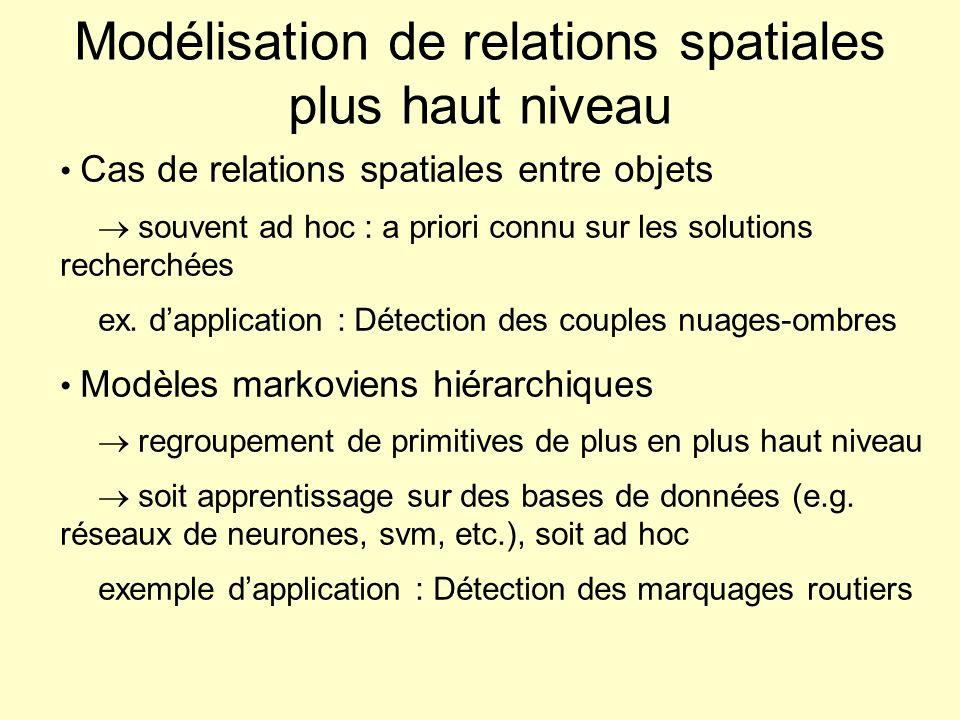 Modélisation de relations spatiales plus haut niveau Cas de relations spatiales entre objets souvent ad hoc : a priori connu sur les solutions recherc