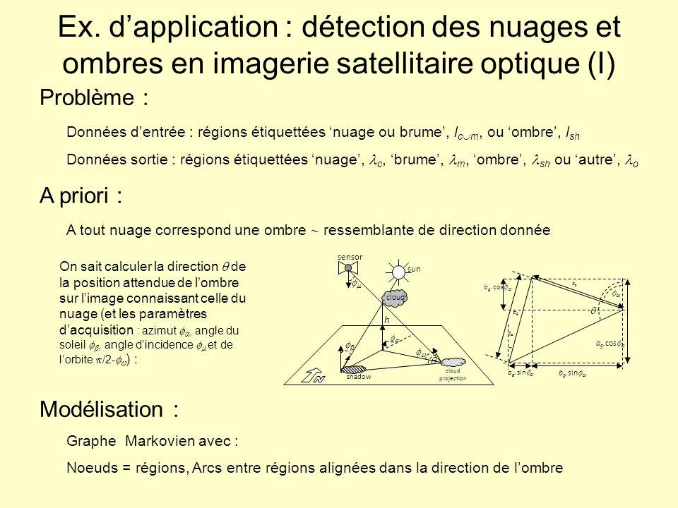 Ex. dapplication : détection des nuages et ombres en imagerie satellitaire optique (I) Problème : Données dentrée : régions étiquettées nuage ou brume